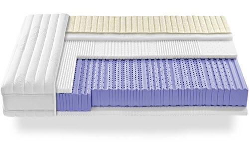 matratze kaufen matratze x with matratze kaufen tempur. Black Bedroom Furniture Sets. Home Design Ideas